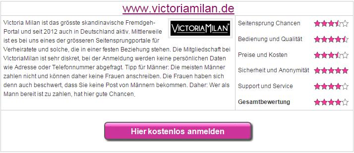 Testergebnis VictoriaMilan